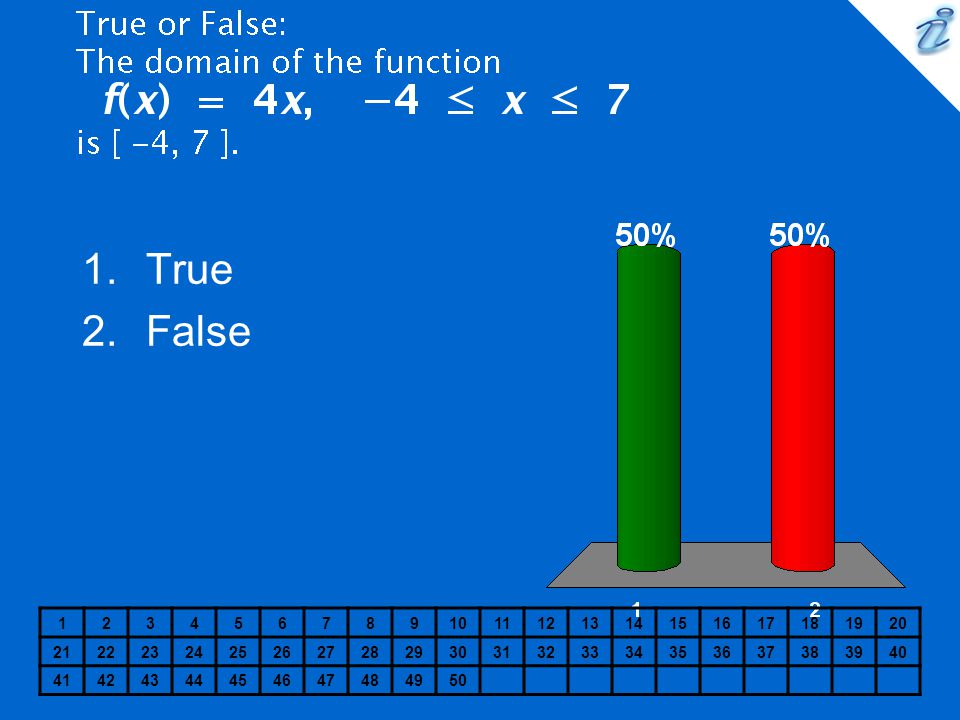 True or False: The domain of the function {image} is [ -4, 7 ].